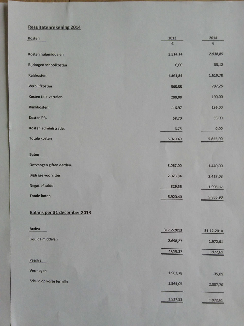 Resultatenrekening 2014